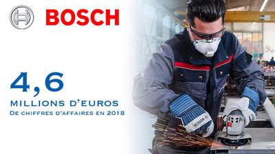 Innovations Bosch