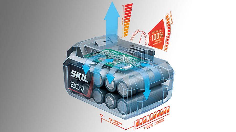 Système de gestion intelligent de la batterie ActivCell SKIL